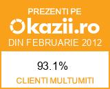 Viziteaza profilul lui 101jucarii din Okazii.ro
