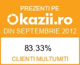 Viziteaza profilul lui allshopingmag din Okazii.ro