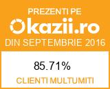 Viziteaza profilul lui ideallstore din Okazii.ro