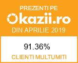 Viziteaza profilul lui Eurostoc.ro din Okazii.ro